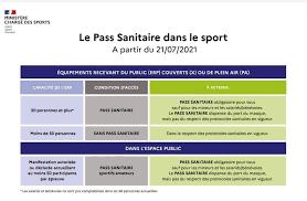 Pass sanitaire obligatoire pour l'accès aux équipements sportifs